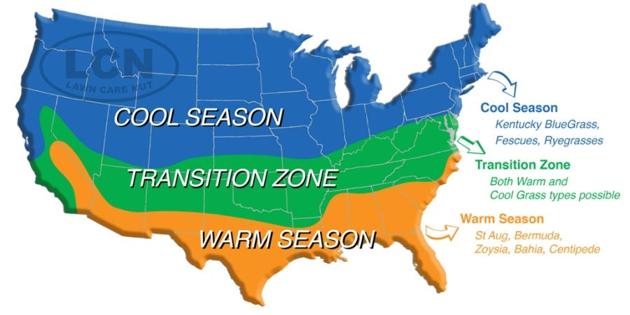 difference between cool season, transitional and warm season grass graph